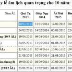 tet-am-lich-nam-2013-la-ngay-nao